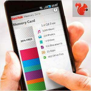 Thẻ nhớ SanDisk Ultra MicroSDHC/MicroSDXC UHS-I 32GB/64GB/128GB | HDnew CCTV
